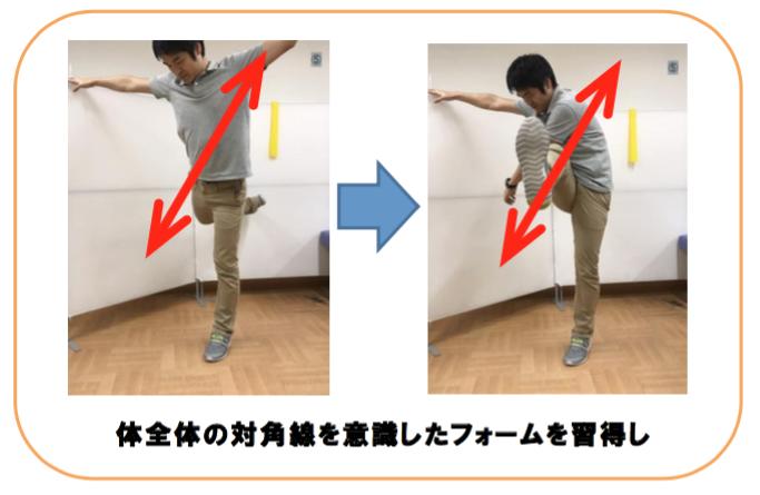 体全体の対角線を意識したフォームを習得します。